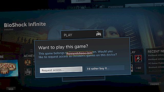 Kako dijeliti igre na Steamu
